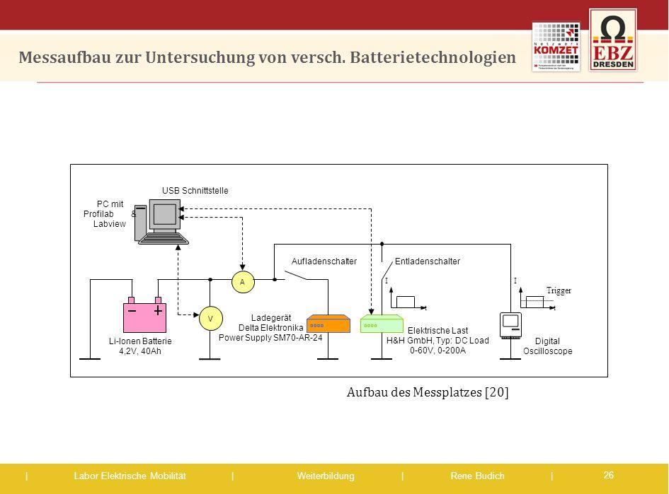 | Labor Elektrische Mobilität |Weiterbildung | Rene Budich | Messaufbau zur Untersuchung von versch. Batterietechnologien 26 Li-Ionen Batterie 4,2V, 4