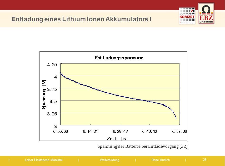 | Labor Elektrische Mobilität |Weiterbildung | Rene Budich | Entladung eines Lithium Ionen Akkumulators I 28 Spannung der Batterie bei Entladevorgang