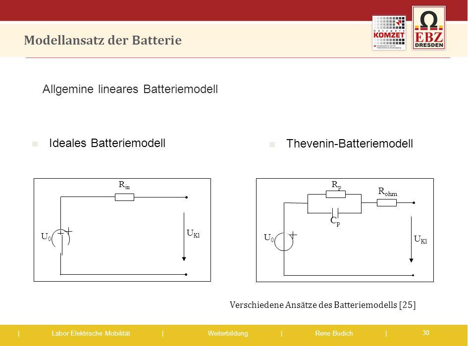 | Labor Elektrische Mobilität |Weiterbildung | Rene Budich | Modellansatz der Batterie Allgemine lineares Batteriemodell U0U0 R in U Kl Thevenin-Batte