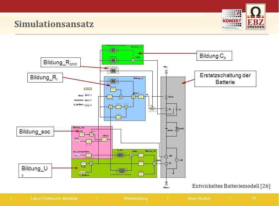 | Labor Elektrische Mobilität |Weiterbildung | Rene Budich | Bildung_C p Bildung C p Bildung_R i Bildung_soc Erstatzschaltung der Batterie Bildung_U o