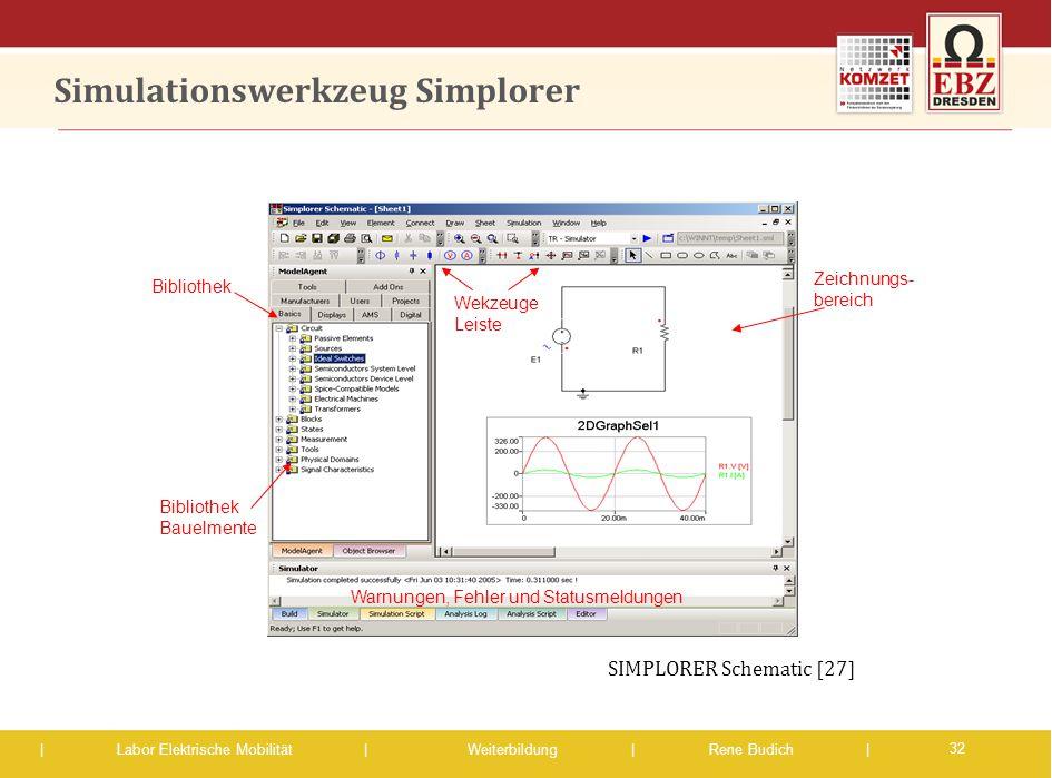 | Labor Elektrische Mobilität |Weiterbildung | Rene Budich | Bibliothek Bauelmente Warnungen, Fehler und Statusmeldungen Zeichnungs- bereich Wekzeuge
