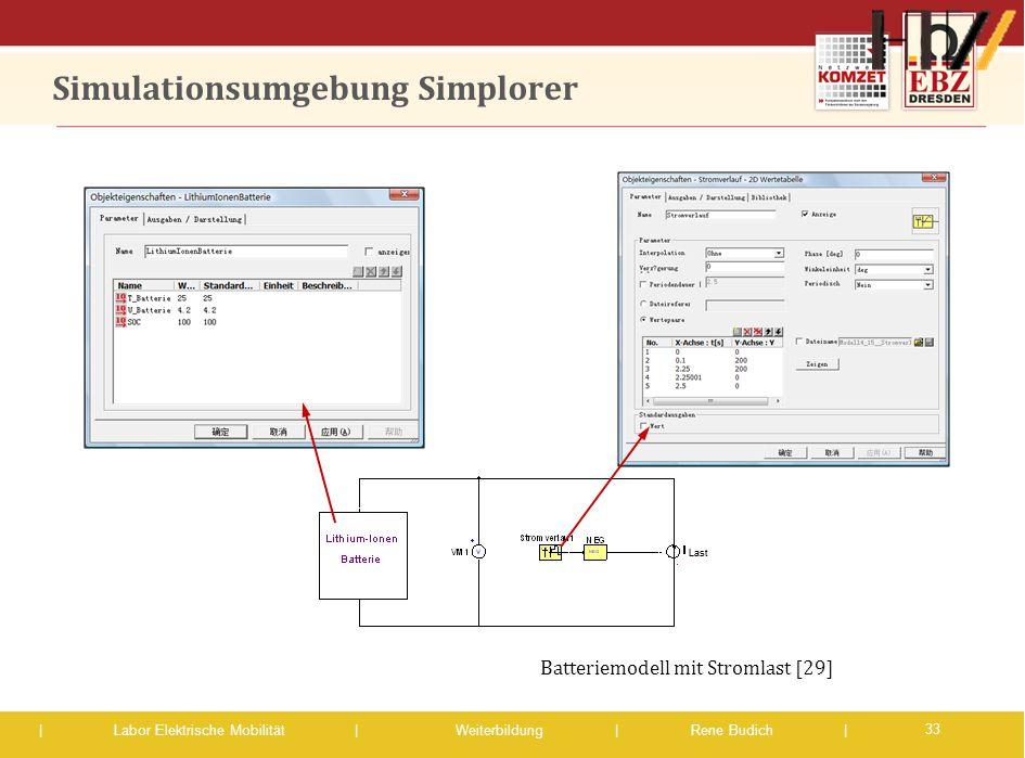 | Labor Elektrische Mobilität |Weiterbildung | Rene Budich | Last Simulationsumgebung Simplorer 33 Batteriemodell mit Stromlast [29]
