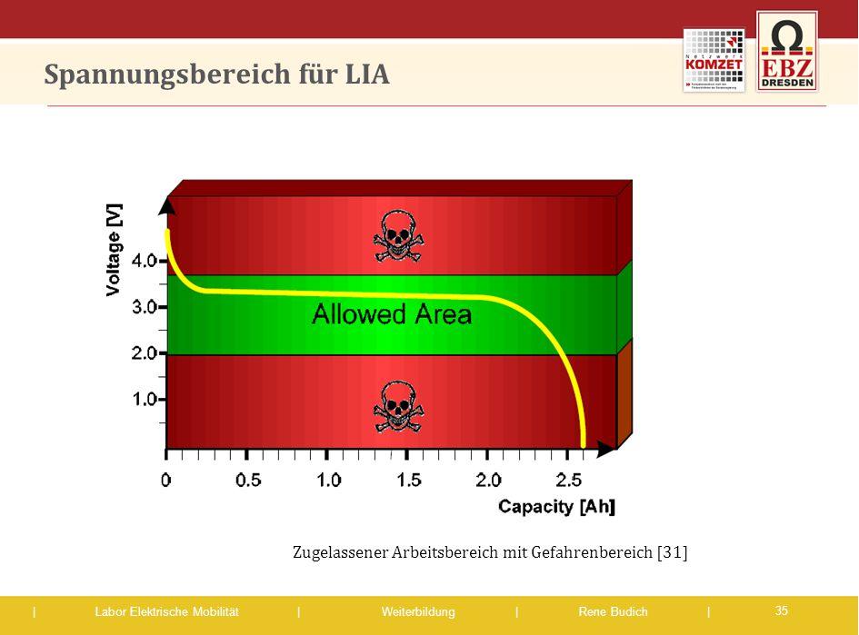 | Labor Elektrische Mobilität |Weiterbildung | Rene Budich | Spannungsbereich für LIA 35 Zugelassener Arbeitsbereich mit Gefahrenbereich [31]