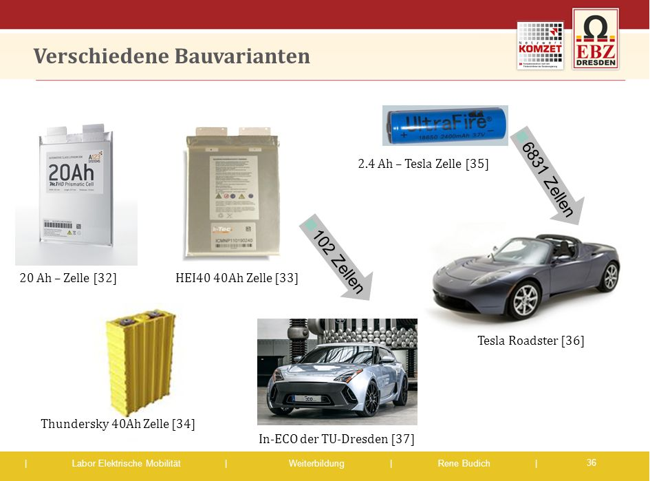 | Labor Elektrische Mobilität |Weiterbildung | Rene Budich | Verschiedene Bauvarianten 36 6831 Zellen 102 Zellen 20 Ah – Zelle [32]HEI40 40Ah Zelle [3