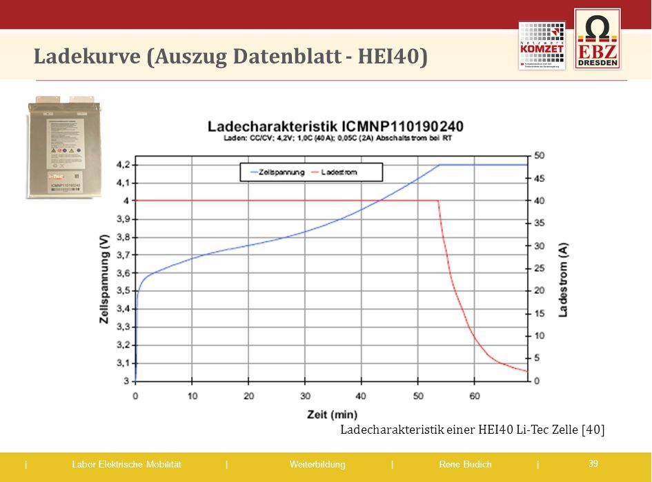 | Labor Elektrische Mobilität |Weiterbildung | Rene Budich | Ladekurve (Auszug Datenblatt - HEI40) 39 Ladecharakteristik einer HEI40 Li-Tec Zelle [40]