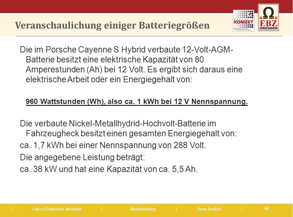 | Labor Elektrische Mobilität |Weiterbildung | Rene Budich | Veranschaulichung einiger Batteriegrößen Die im Porsche Cayenne S Hybrid verbaute 12-Volt