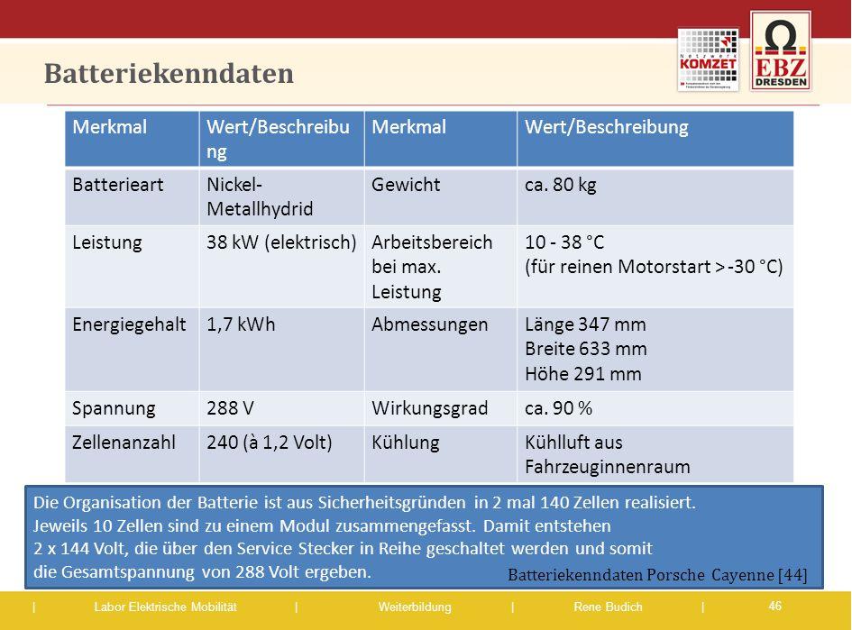| Labor Elektrische Mobilität |Weiterbildung | Rene Budich | Batteriekenndaten MerkmalWert/Beschreibu ng MerkmalWert/Beschreibung BatterieartNickel- M