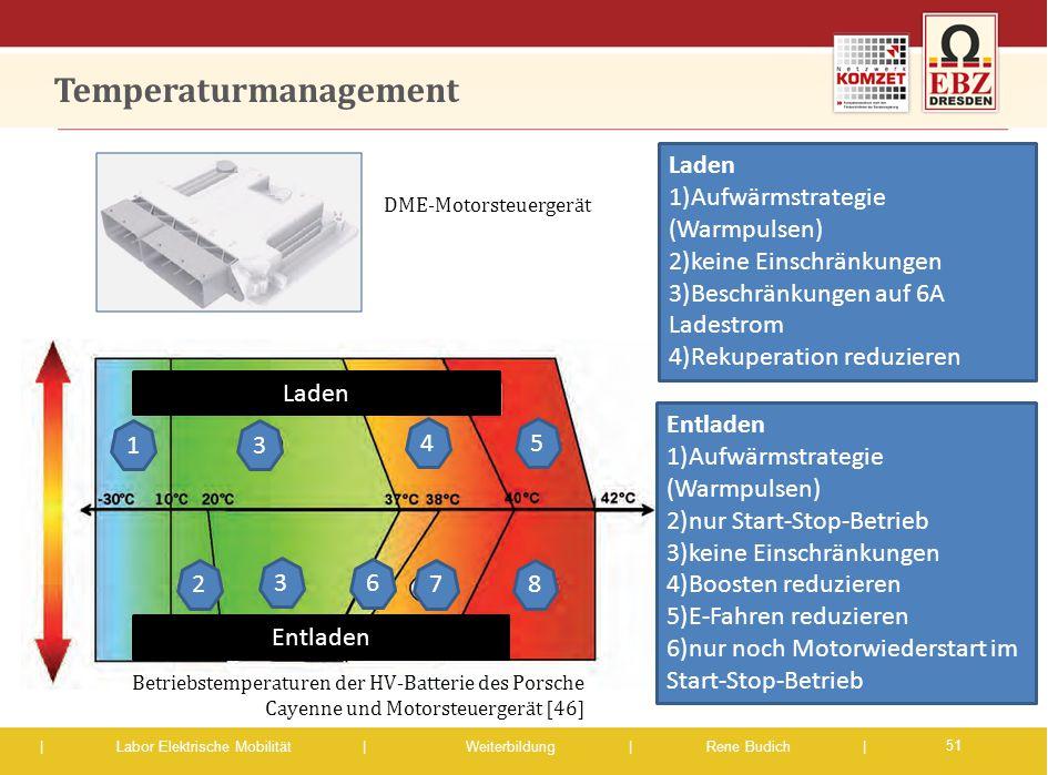 | Labor Elektrische Mobilität |Weiterbildung | Rene Budich | Temperaturmanagement 51 1 2 3 3 45 6 78 DME-Motorsteuergerät Laden Entladen Laden 1)Aufwä