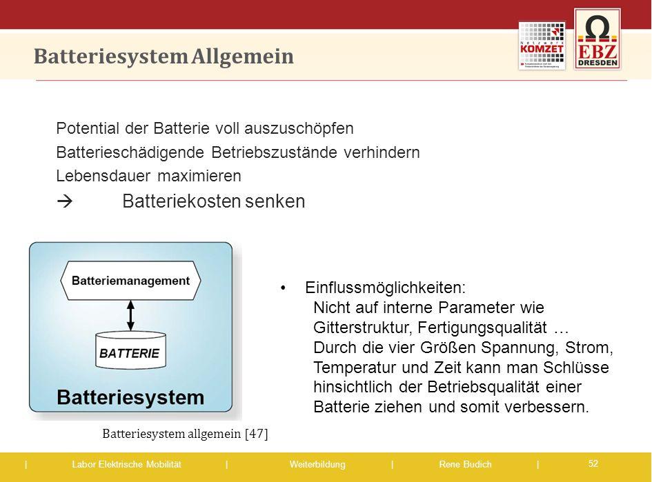 | Labor Elektrische Mobilität |Weiterbildung | Rene Budich | Batteriesystem Allgemein Potential der Batterie voll auszuschöpfen Batterieschädigende Be