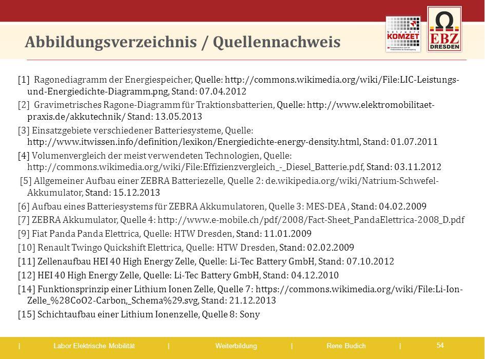 | Labor Elektrische Mobilität |Weiterbildung | Rene Budich | Abbildungsverzeichnis / Quellennachweis [1] Ragonediagramm der Energiespeicher, Quelle: h