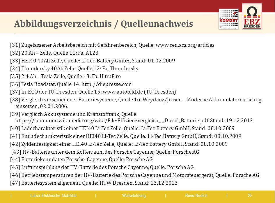 | Labor Elektrische Mobilität |Weiterbildung | Rene Budich | Abbildungsverzeichnis / Quellennachweis [31] Zugelassener Arbeitsbereich mit Gefahrenbere
