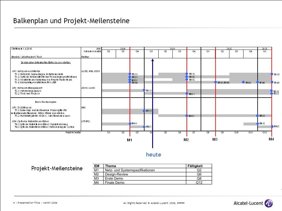 All Rights Reserved © Alcatel-Lucent 2006, ##### Balkenplan und Projekt-Meilensteine 4 | Presentation Title | Month 2006 Projekt-Meilensteine heute