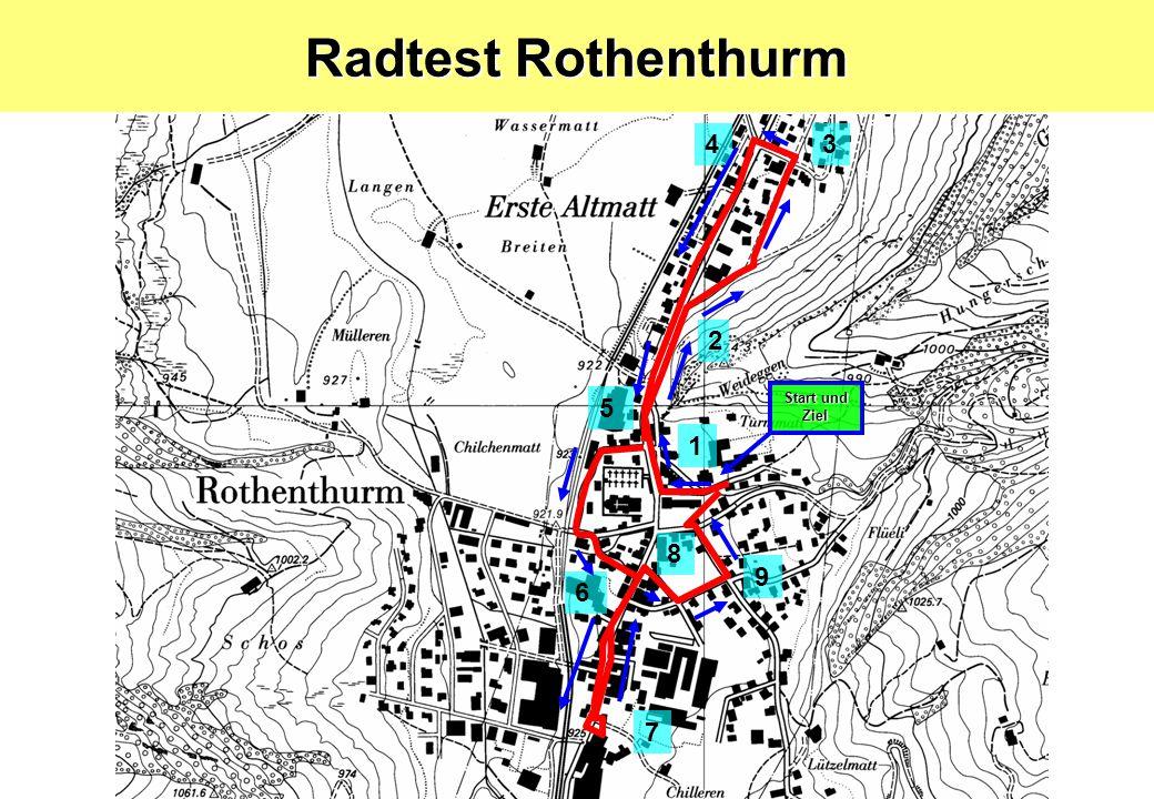 Radtest Rothenthurm 5 1 2 3 6 4 7 9 Start und Ziel 8