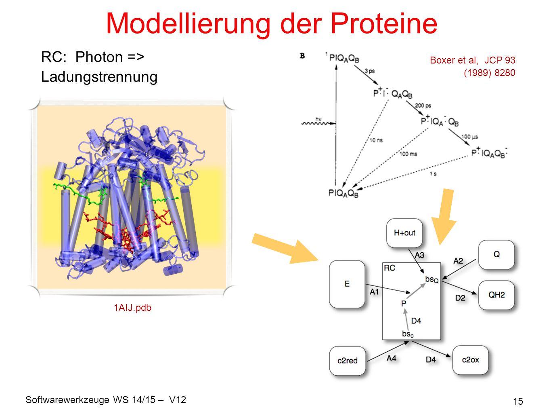 Softwarewerkzeuge WS 14/15 – V12 15 Modellierung der Proteine RC: Photon => Ladungstrennung 1AIJ.pdb Boxer et al, JCP 93 (1989) 8280