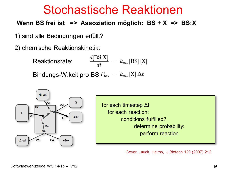 Softwarewerkzeuge WS 14/15 – V12 16 Stochastische Reaktionen Wenn BS frei ist => Assoziation möglich: BS + X => BS:X 2) chemische Reaktionskinetik: Re