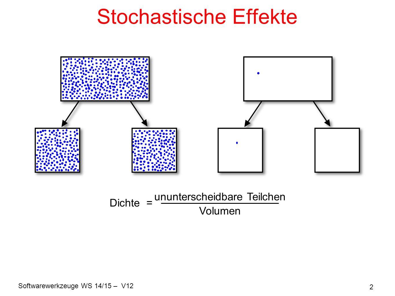 Softwarewerkzeuge WS 14/15 – V12 2 Stochastische Effekte Dichte = ununterscheidbare Teilchen Volumen