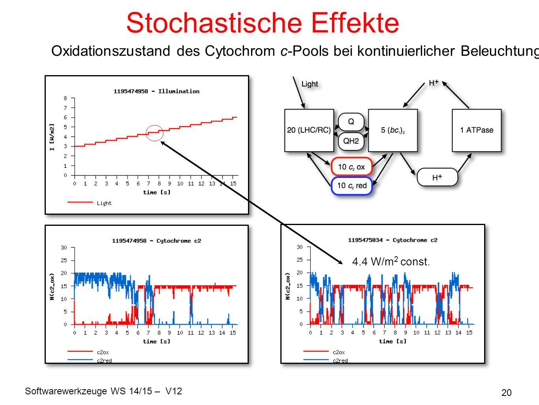 Softwarewerkzeuge WS 14/15 – V12 20 Stochastische Effekte Oxidationszustand des Cytochrom c-Pools bei kontinuierlicher Beleuchtung 4.4 W/m 2 const.