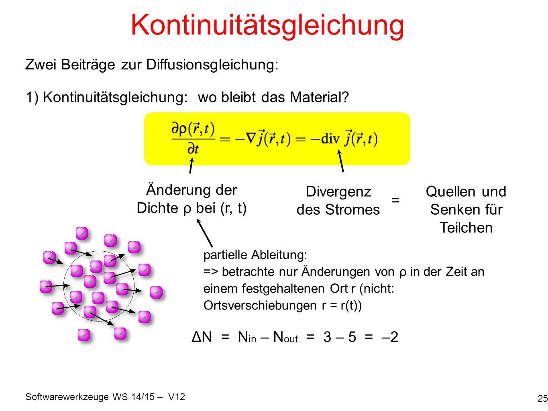 Softwarewerkzeuge WS 14/15 – V12 Kontinuitätsgleichung 25 Zwei Beiträge zur Diffusionsgleichung: 1) Kontinuitätsgleichung: wo bleibt das Material? Änd