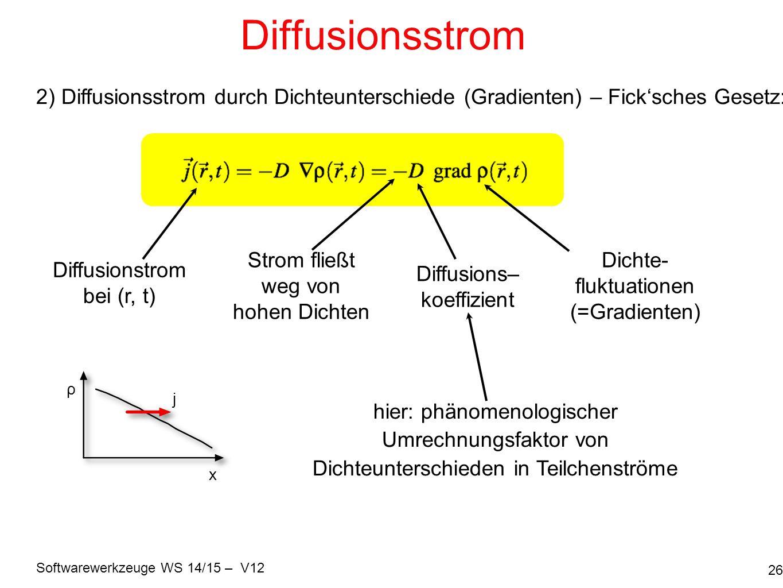 Softwarewerkzeuge WS 14/15 – V12 Diffusionsstrom 26 2) Diffusionsstrom durch Dichteunterschiede (Gradienten) – Fick'sches Gesetz: Diffusionstrom bei (