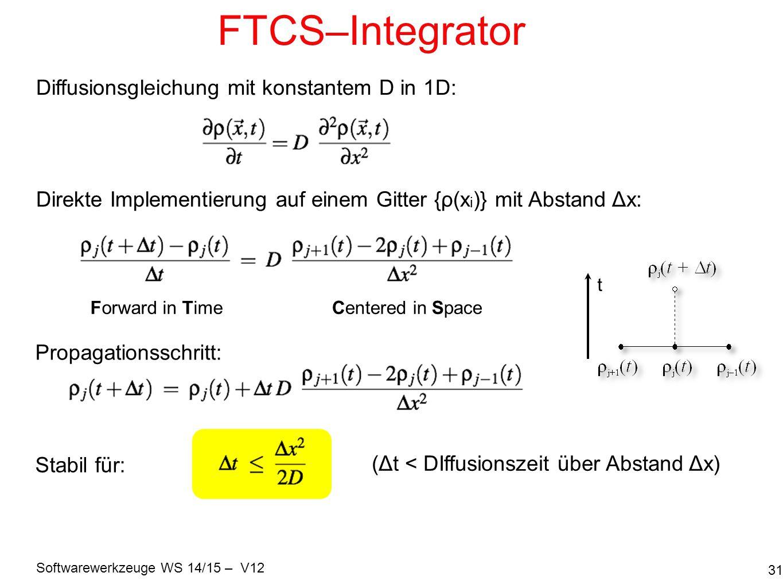 Softwarewerkzeuge WS 14/15 – V12 FTCS–Integrator 31 Diffusionsgleichung mit konstantem D in 1D: Direkte Implementierung auf einem Gitter {ρ(x i )} mit
