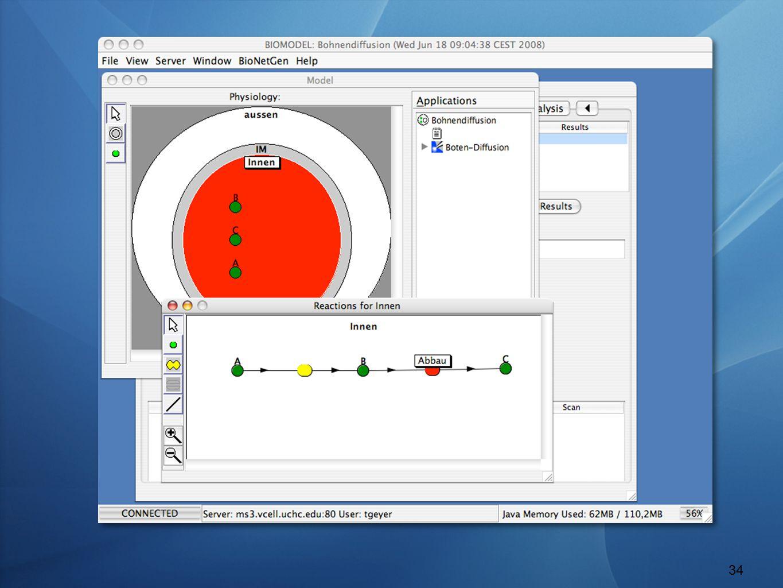 Softwarewerkzeuge WS 14/15 – V12 Model-Setup: Spezies und Reaktionen 34 General definitions 34
