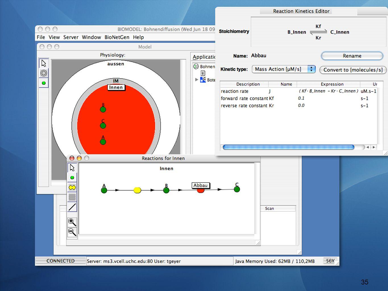 Softwarewerkzeuge WS 14/15 – V12 Reaktionen m 35