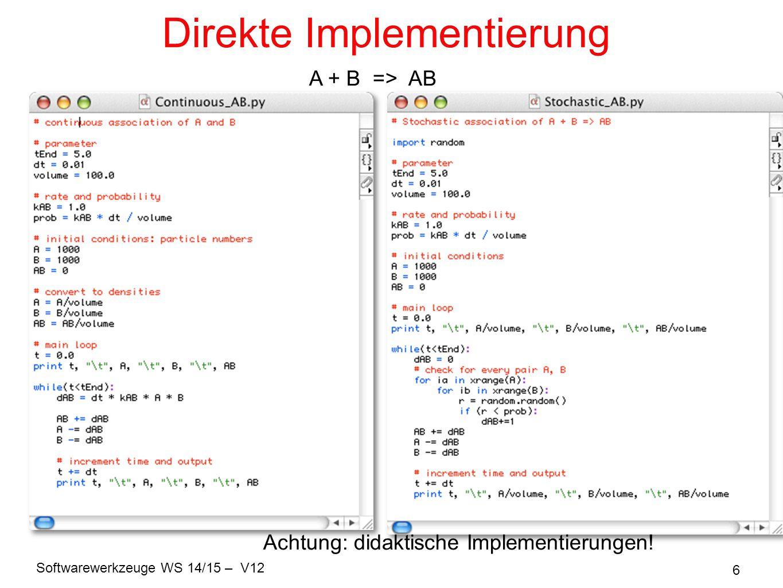 Softwarewerkzeuge WS 14/15 – V12 6 Direkte Implementierung Achtung: didaktische Implementierungen! A + B => AB