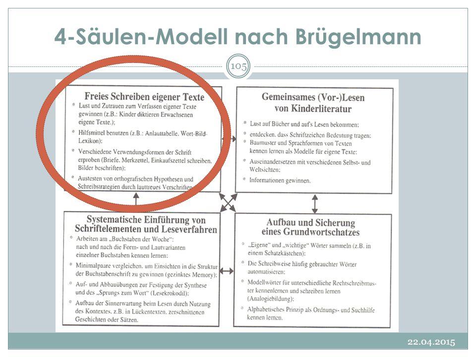 4-Säulen-Modell nach Brügelmann 22.04.2015 105