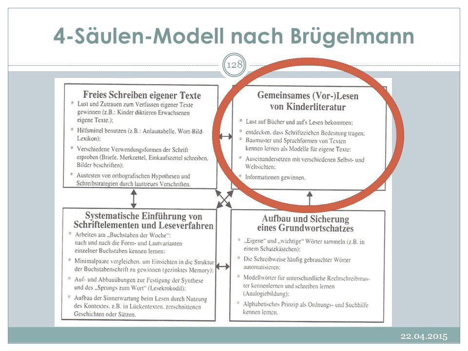 4-Säulen-Modell nach Brügelmann 22.04.2015 128