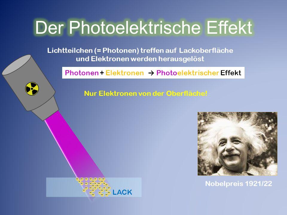 Nobelpreis 1921/22 Nur Elektronen von der Oberfläche! Lichtteilchen (= Photonen) treffen auf Lackoberfläche und Elektronen werden herausgelöst → Photo