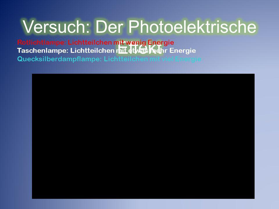 Rotlichtlampe: Lichtteilchen mit wenig Energie Taschenlampe: Lichtteilchen mit etwas mehr Energie Quecksilberdampflampe: Lichtteilchen mit viel Energi