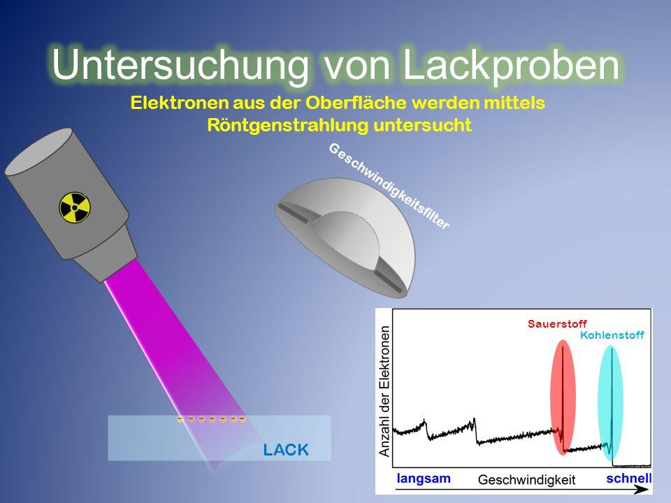 Elektronen aus der Oberfläche werden mittels Röntgenstrahlung untersucht Geschwindigkeitsfilter Sauerstoff Kohlenstoff LACK