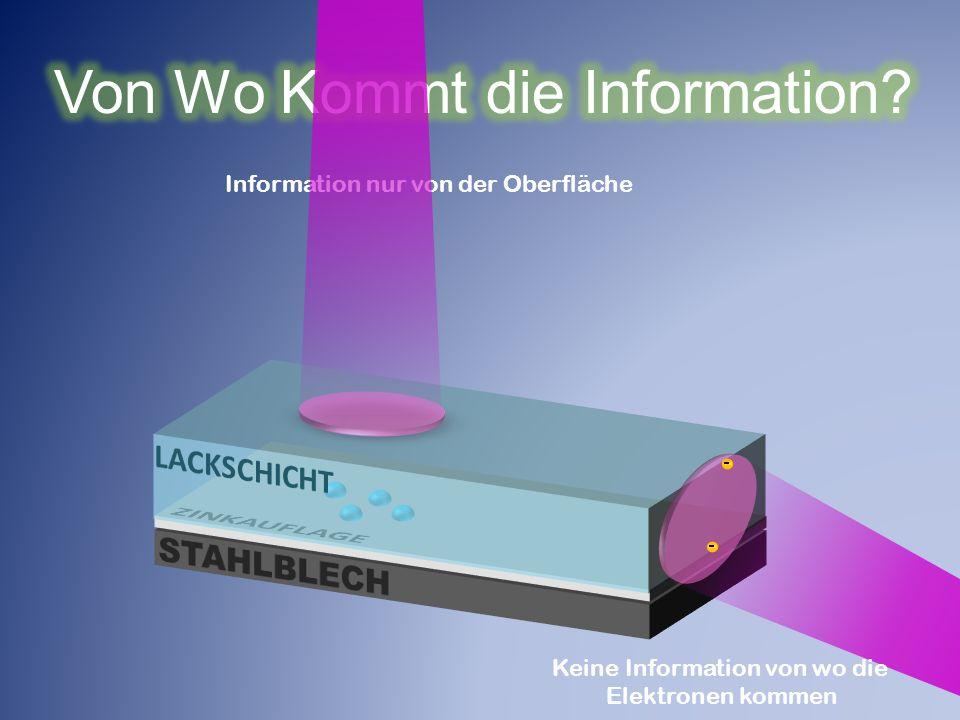 Keine Information von wo die Elektronen kommen Information nur von der Oberfläche