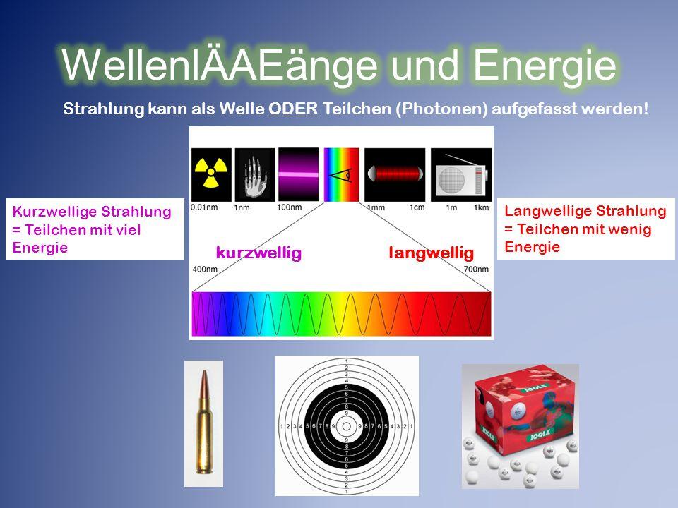 langwellig kurzwellig Kurzwellige Strahlung = Teilchen mit viel Energie Langwellige Strahlung = Teilchen mit wenig Energie Strahlung kann als Welle OD