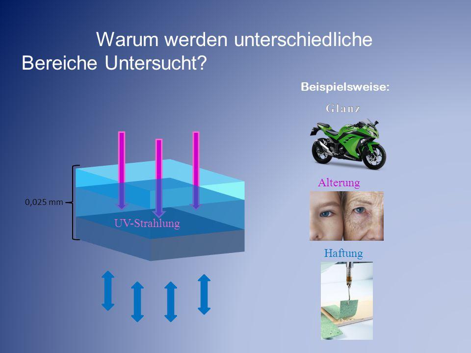 Warum werden unterschiedliche Bereiche Untersucht? Alterung Haftung 0,025 mm Beispielsweise: UV-Strahlung