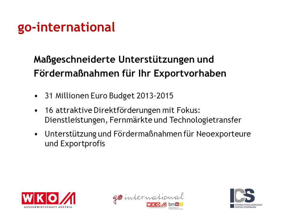 go-international Maßgeschneiderte Unterstützungen und Fördermaßnahmen für Ihr Exportvorhaben 31 Millionen Euro Budget 2013-2015 16 attraktive Direktförderungen mit Fokus: Dienstleistungen, Fernmärkte und Technologietransfer Unterstützung und Fördermaßnahmen für Neoexporteure und Exportprofis