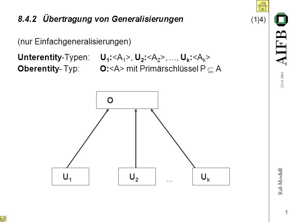 Rel-Modell 25.01.2002 1 8.4.2Übertragung von Generalisierungen (1|4) (nur Einfachgeneralisierungen) Unterentity-Typen: U 1 :, U 2 :,..., U k : Oberentity- Typ: O: mit Primärschlüssel P  A...