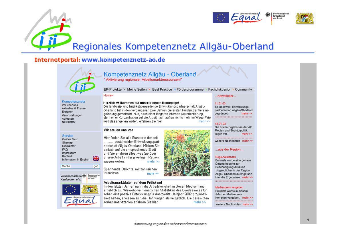 Aktivierung regionaler Arbeitsmarktressourcen 4 Regionales Kompetenznetz Allgäu-Oberland Internetportal: www.kompetenznetz-ao.de