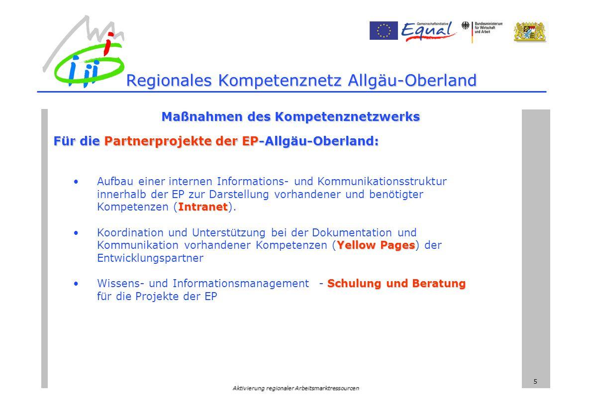 Aktivierung regionaler Arbeitsmarktressourcen 5 Regionales Kompetenznetz Allgäu-Oberland Maßnahmen des Kompetenznetzwerks Für die Partnerprojekte der EP-Allgäu-Oberland: IntranetAufbau einer internen Informations- und Kommunikationsstruktur innerhalb der EP zur Darstellung vorhandener und benötigter Kompetenzen (Intranet).
