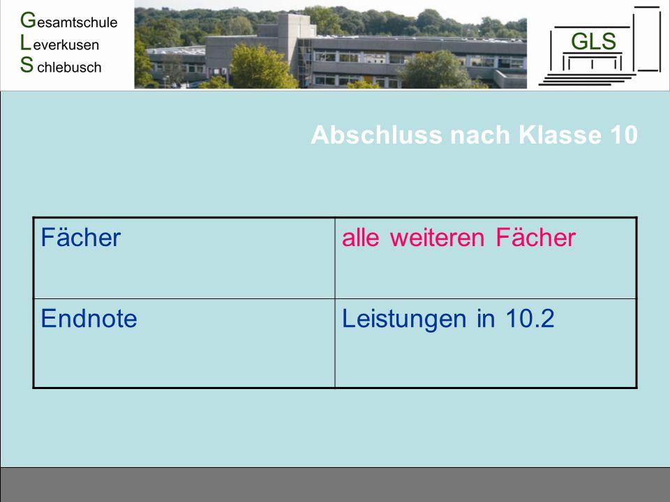 Fächeralle weiteren Fächer EndnoteLeistungen in 10.2 Abschluss nach Klasse 10