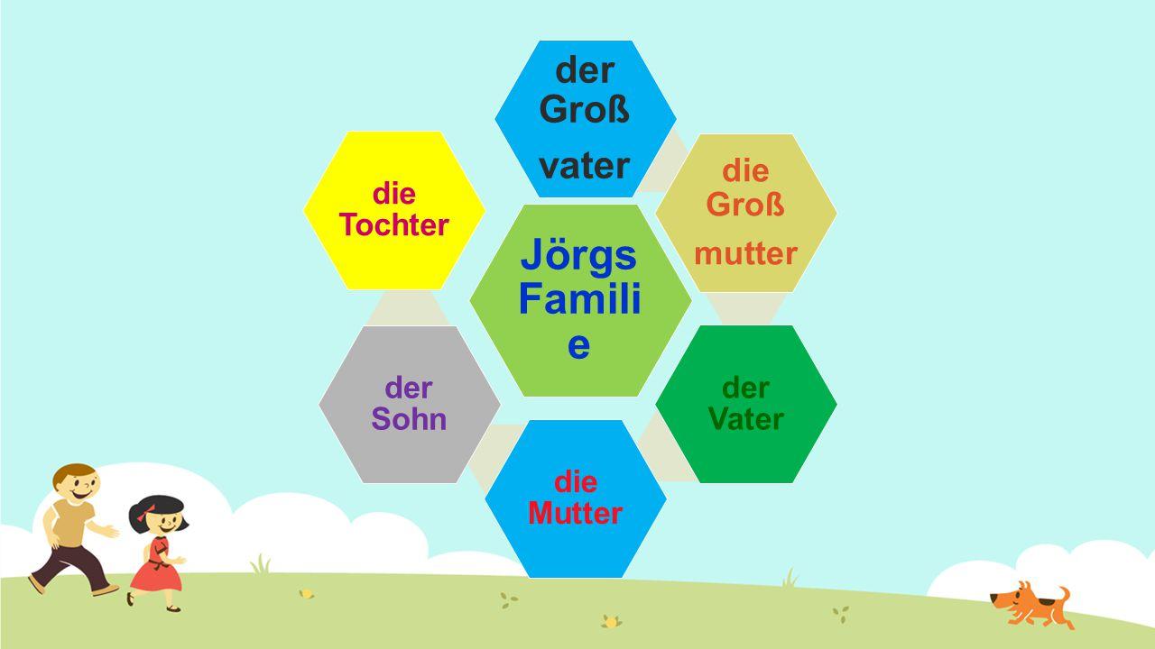 Jörgs Famili e der Groß vater die Groß mutter der Vater die Mutter der Sohn die Tochter