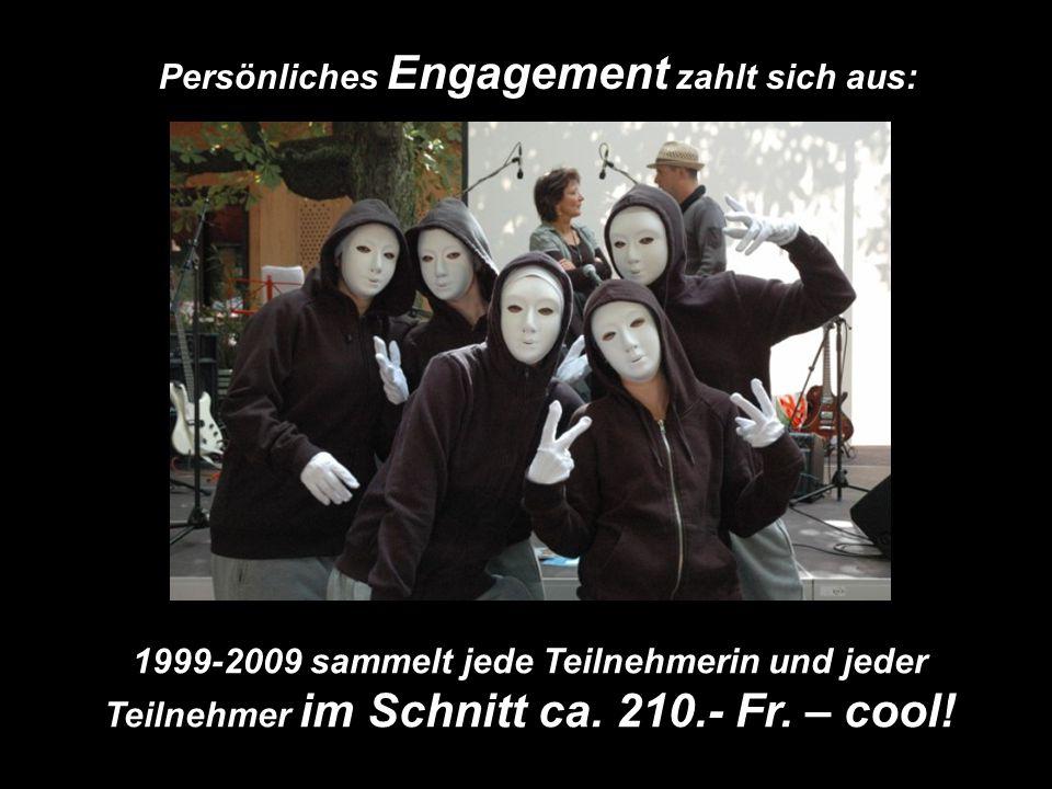 Persönliches Engagement zahlt sich aus: 1999-2009 sammelt jede Teilnehmerin und jeder Teilnehmer im Schnitt ca.