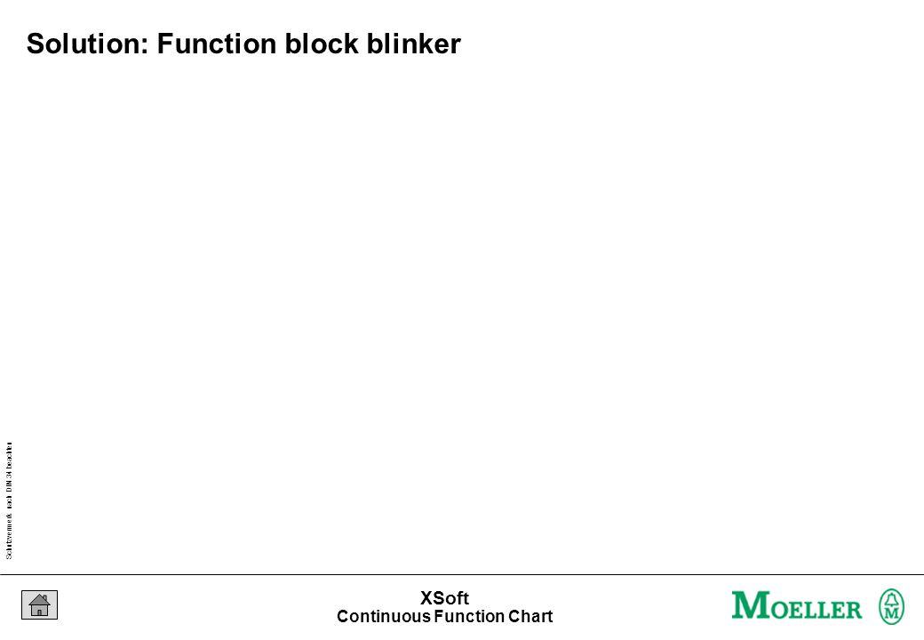 Schutzvermerk nach DIN 34 beachten 22/04/15 Seite 7 XSoft Solution: Function block blinker Continuous Function Chart