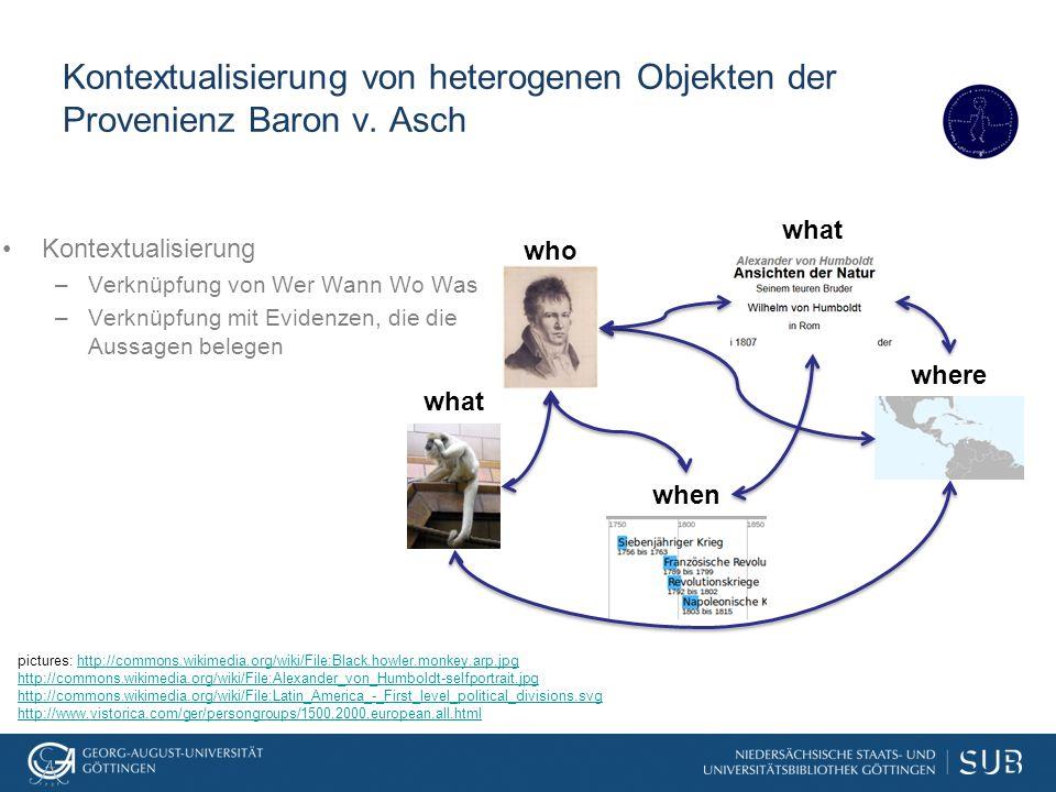 Kontextualisierung von heterogenen Objekten der Provenienz Baron v. Asch Kontextualisierung –Verknüpfung von Wer Wann Wo Was –Verknüpfung mit Evidenze