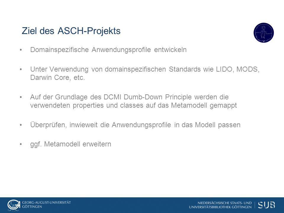 Ziel des ASCH-Projekts Domainspezifische Anwendungsprofile entwickeln Unter Verwendung von domainspezifischen Standards wie LIDO, MODS, Darwin Core, e