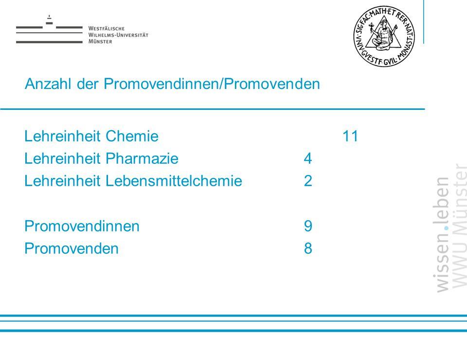 Name: der Referentin / des Referenten Anzahl der Promovendinnen/Promovenden Lehreinheit Chemie11 Lehreinheit Pharmazie 4 Lehreinheit Lebensmittelchemi