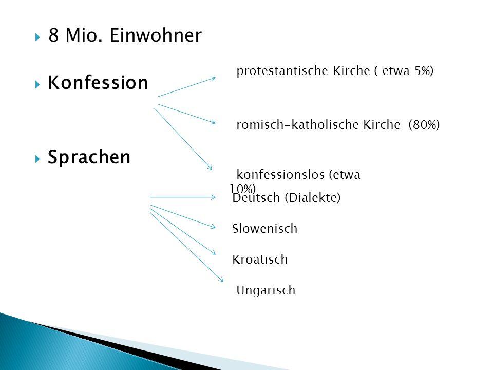 8 Mio. Einwohner  Konfession  Sprachen protestantische Kirche ( etwa 5%) römisch-katholische Kirche (80%) konfessionslos (etwa 10%) Deutsch (Diale