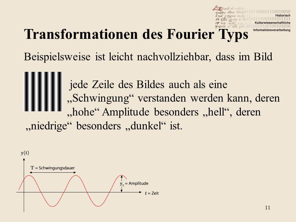 """Transformationen des Fourier Typs 11 Beispielsweise ist leicht nachvollziehbar, dass im Bild jede Zeile des Bildes auch als eine """"Schwingung verstanden werden kann, deren """"hohe Amplitude besonders """"hell , deren """"niedrige besonders """"dunkel ist."""