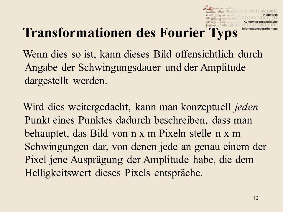 Transformationen des Fourier Typs 12 Wenn dies so ist, kann dieses Bild offensichtlich durch Angabe der Schwingungsdauer und der Amplitude dargestellt werden.