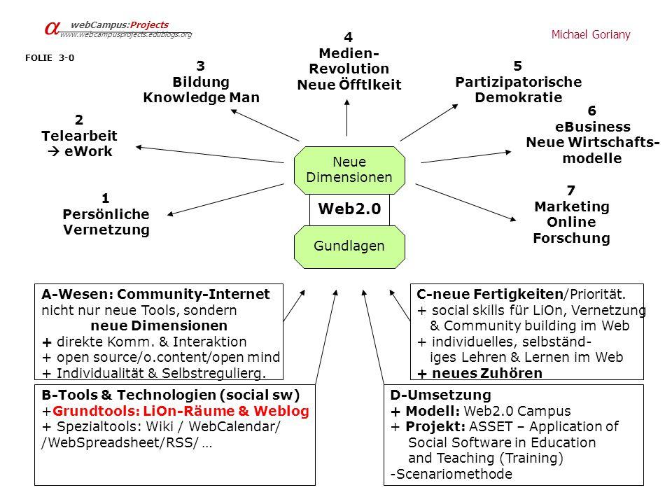 Michael Goriany   webCampus:Projects www.webcampusprojects.edublogs.org FOLIE 3-0 Neue Dimensionen A-Wesen: Community-Internet nicht nur neue Tools, sondern neue Dimensionen + direkte Komm.